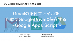 Gmailの添付ファイルを自動でGoogleDriveに保存する〜Google Apps Script〜